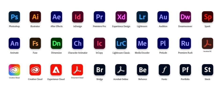 Adobe product line-up today