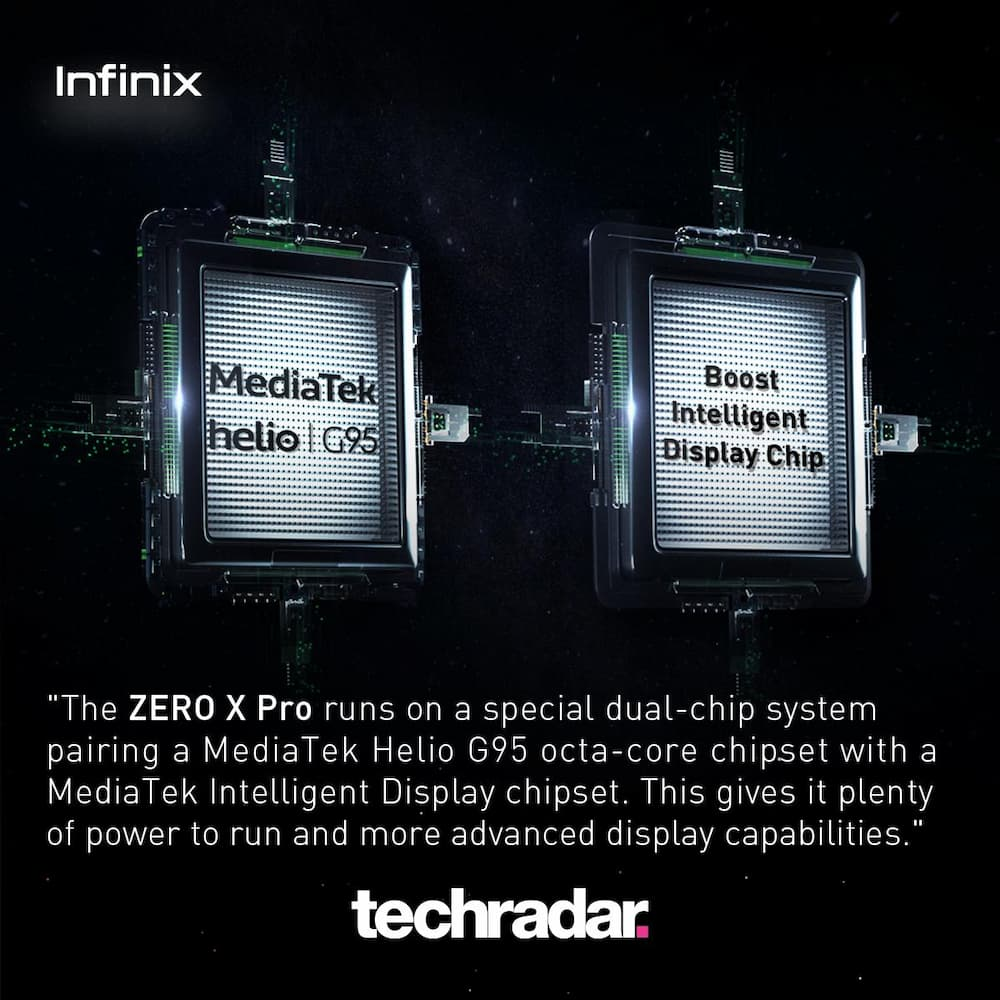 Tech Reviews On The Zero X Series With Moon Capture Technology